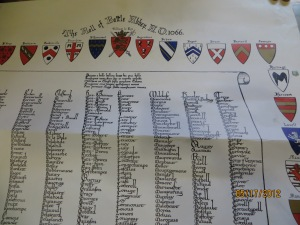 Battle Roll 1066, Ralph Braunche is in the far left column about 20 names down